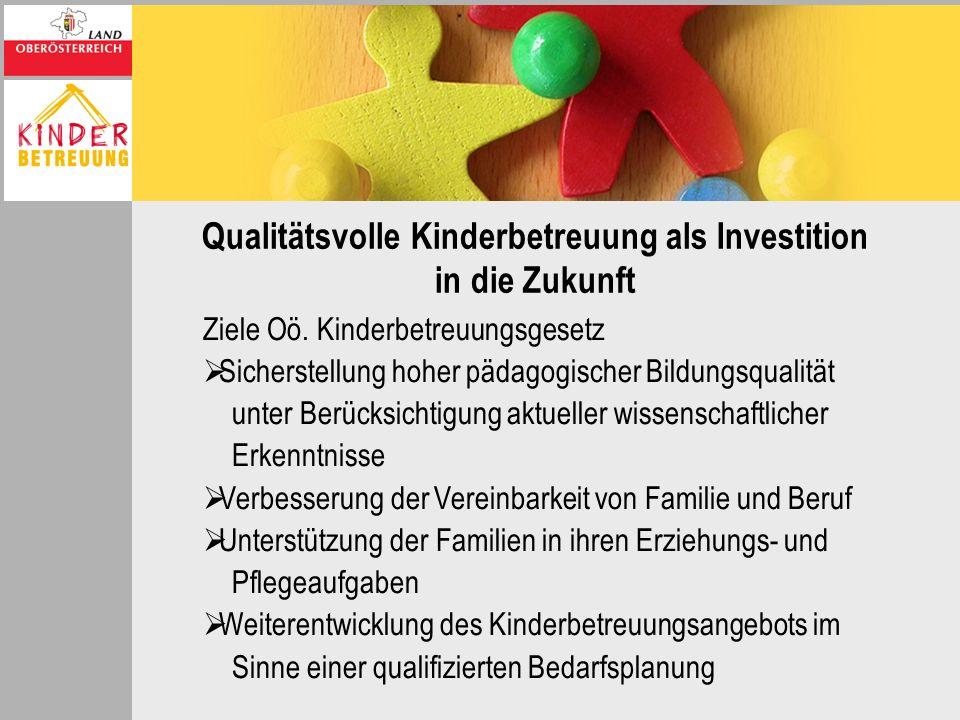 Ziele Oö. Kinderbetreuungsgesetz Sicherstellung hoher pädagogischer Bildungsqualität unter Berücksichtigung aktueller wissenschaftlicher Erkenntnisse