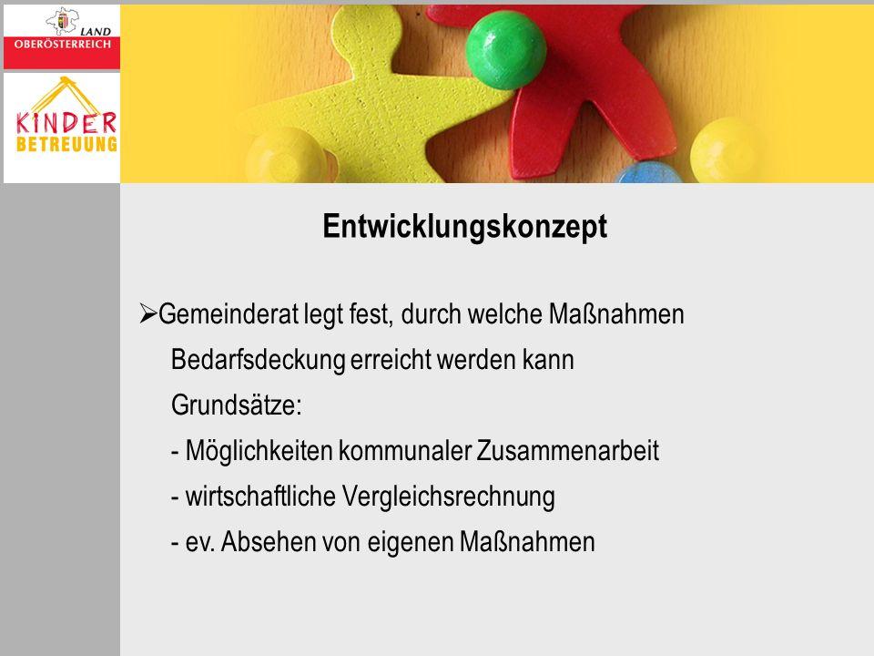 Tagesmütterverband OÖ 6 Tagesmüttervereine in OÖ.
