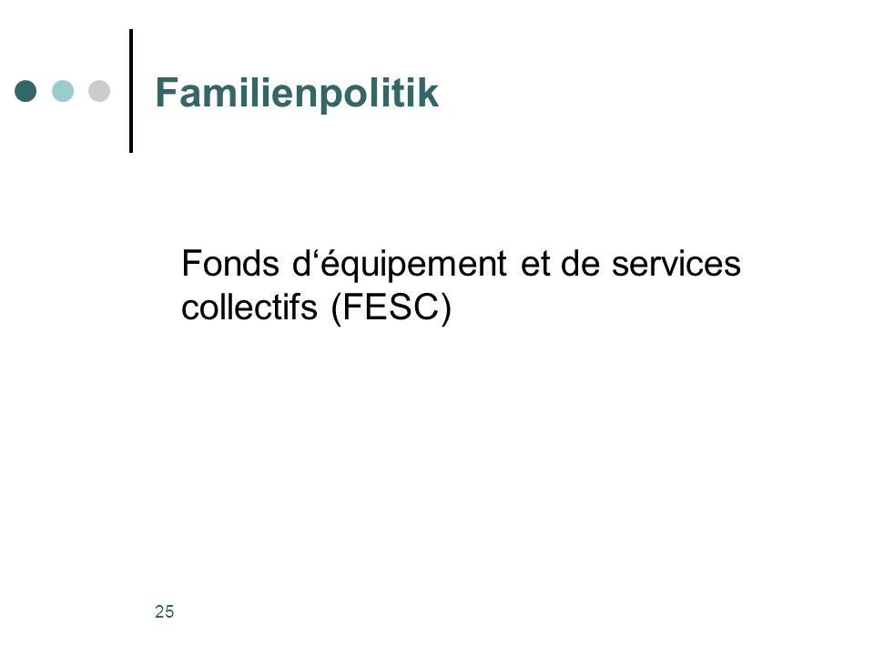 25 Familienpolitik Fonds déquipement et de services collectifs (FESC)