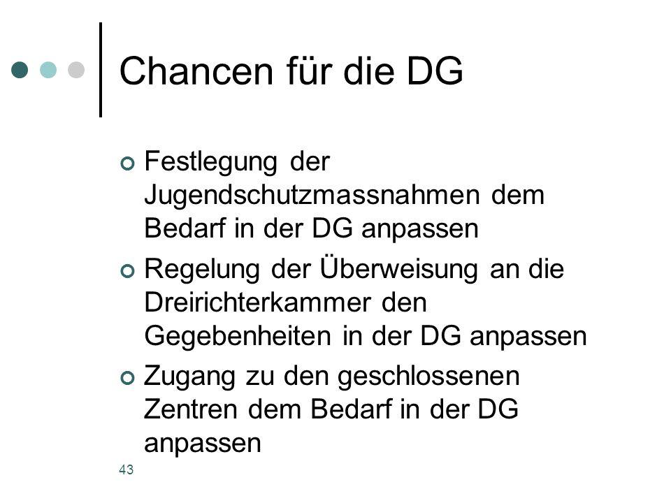 43 Chancen für die DG Festlegung der Jugendschutzmassnahmen dem Bedarf in der DG anpassen Regelung der Überweisung an die Dreirichterkammer den Gegebenheiten in der DG anpassen Zugang zu den geschlossenen Zentren dem Bedarf in der DG anpassen