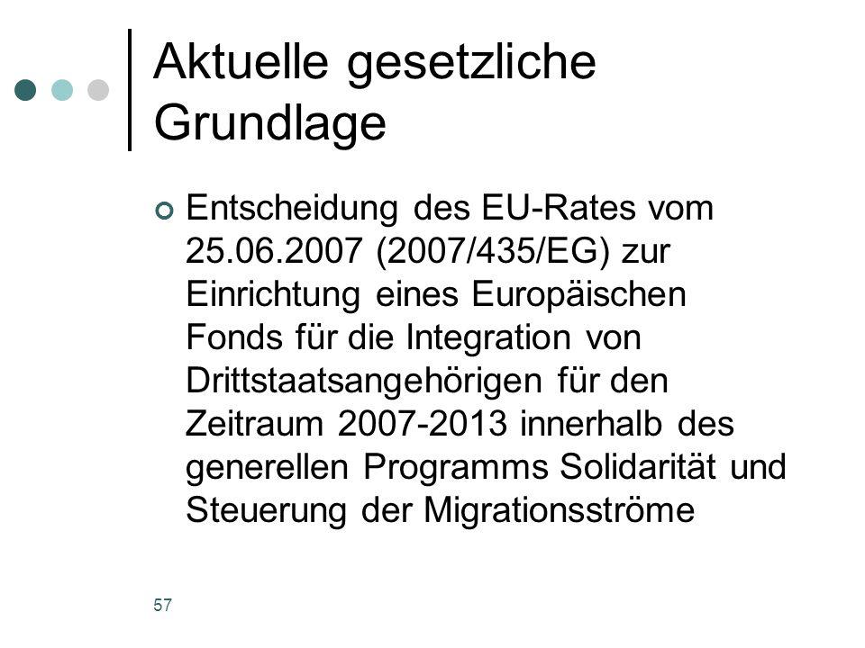 57 Aktuelle gesetzliche Grundlage Entscheidung des EU-Rates vom 25.06.2007 (2007/435/EG) zur Einrichtung eines Europäischen Fonds für die Integration von Drittstaatsangehörigen für den Zeitraum 2007-2013 innerhalb des generellen Programms Solidarität und Steuerung der Migrationsströme