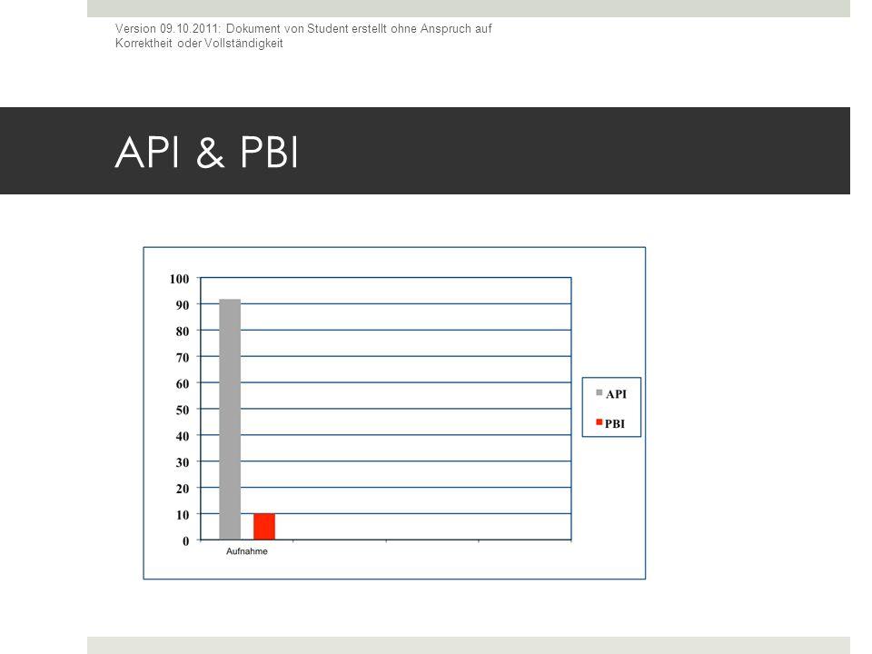 API & PBI Version 09.10.2011: Dokument von Student erstellt ohne Anspruch auf Korrektheit oder Vollständigkeit