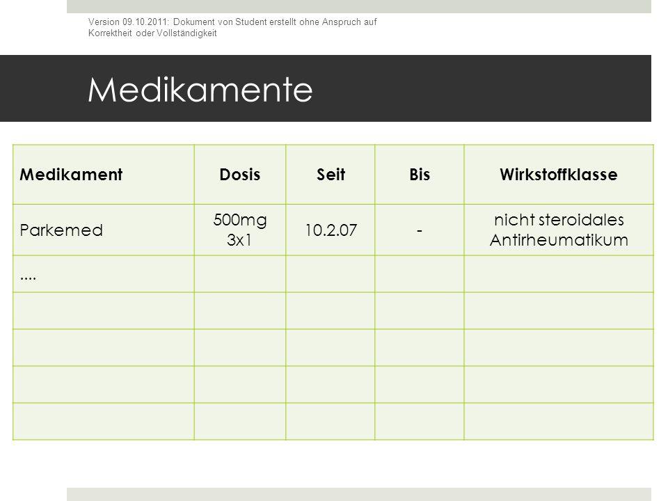 Medikamente Version 09.10.2011: Dokument von Student erstellt ohne Anspruch auf Korrektheit oder Vollständigkeit MedikamentDosisSeitBisWirkstoffklasse