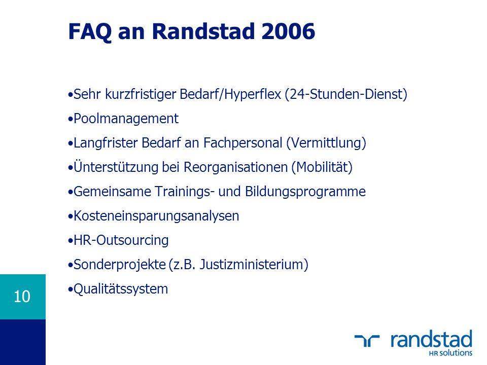 10 FAQ an Randstad 2006 Sehr kurzfristiger Bedarf/Hyperflex (24-Stunden-Dienst) Poolmanagement Langfrister Bedarf an Fachpersonal (Vermittlung) Ünters