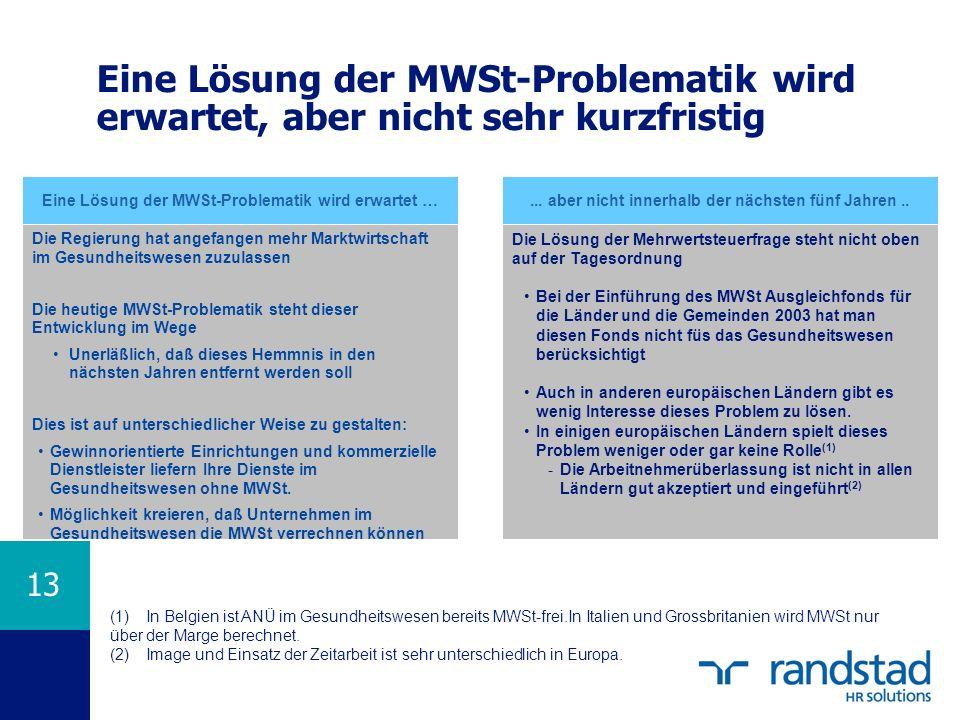 13 Eine Lösung der MWSt-Problematik wird erwartet, aber nicht sehr kurzfristig (1)In Belgien ist ANÜ im Gesundheitswesen bereits MWSt-frei.In Italien und Grossbritanien wird MWSt nur über der Marge berechnet.