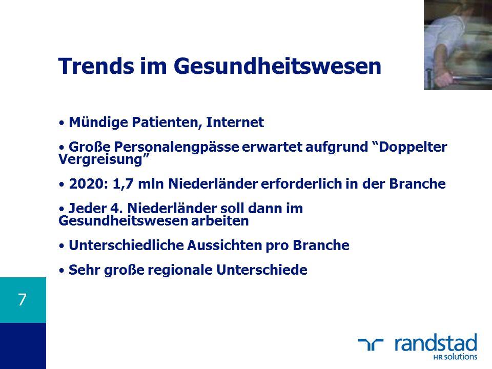 7 Trends im Gesundheitswesen Mündige Patienten, Internet Große Personalengpässe erwartet aufgrund Doppelter Vergreisung 2020: 1,7 mln Niederländer erforderlich in der Branche Jeder 4.