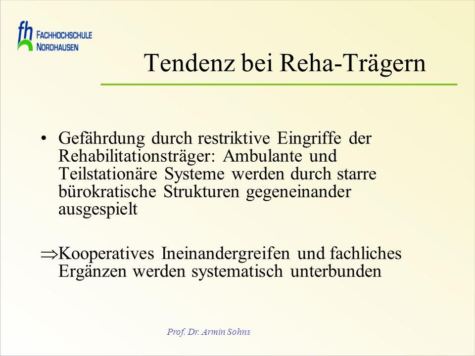 Prof. Dr. Armin Sohns Tendenz bei Reha-Trägern Gefährdung durch restriktive Eingriffe der Rehabilitationsträger: Ambulante und Teilstationäre Systeme
