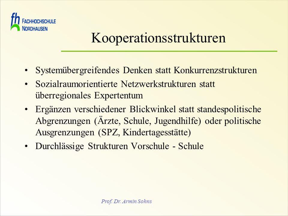 Prof. Dr. Armin Sohns Kooperationsstrukturen Systemübergreifendes Denken statt Konkurrenzstrukturen Sozialraumorientierte Netzwerkstrukturen statt übe