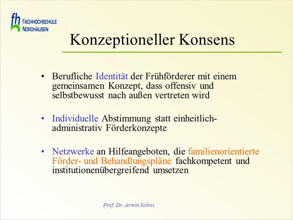 Prof. Dr. Armin Sohns Konzeptioneller Konsens Berufliche Identität der Frühförderer mit einem gemeinsamen Konzept, dass offensiv und selbstbewusst nac