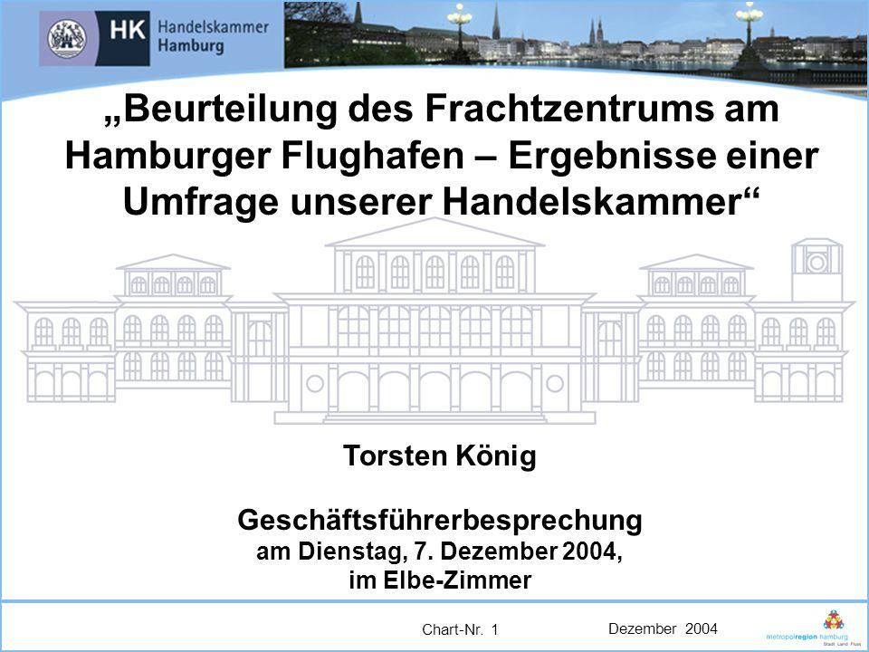 Dezember 2004 Chart-Nr. 1 Beurteilung des Frachtzentrums am Hamburger Flughafen – Ergebnisse einer Umfrage unserer Handelskammer Torsten König Geschäf