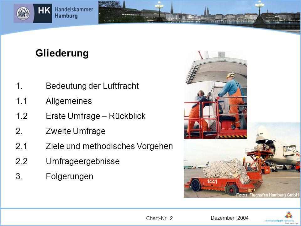 Dezember 2004 Chart-Nr. 2 1. Bedeutung der Luftfracht 1.1 Allgemeines 1.2 Erste Umfrage – Rückblick 2. Zweite Umfrage 2.1 Ziele und methodisches Vorge