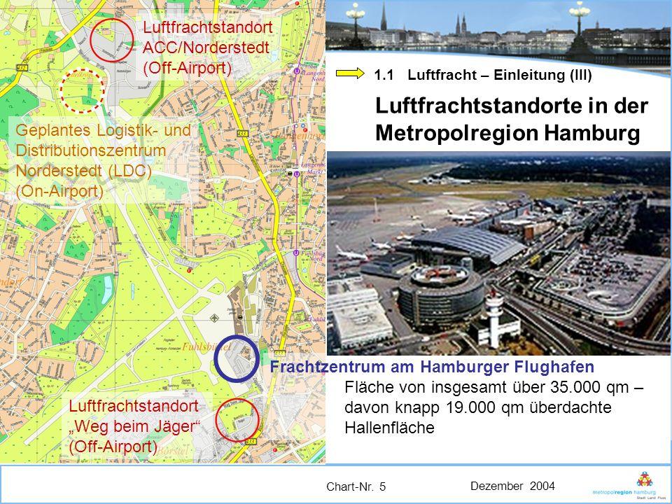 Dezember 2004 Chart-Nr. 5 Frachtzentrum am Hamburger Flughafen Fläche von insgesamt über 35.000 qm – davon knapp 19.000 qm überdachte Hallenfläche Luf