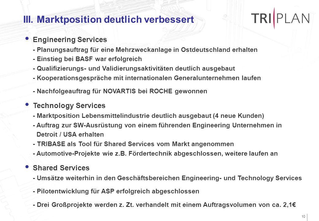 10 III. Marktposition deutlich verbessert Engineering Services - Planungsauftrag für eine Mehrzweckanlage in Ostdeutschland erhalten - Einstieg bei BA