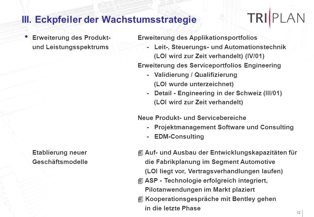 12 Erweiterung des Produkt-Erweiterung des Applikationsportfolios und Leistungsspektrums- Leit-, Steuerungs- und Automationstechnik (LOI wird zur Zeit