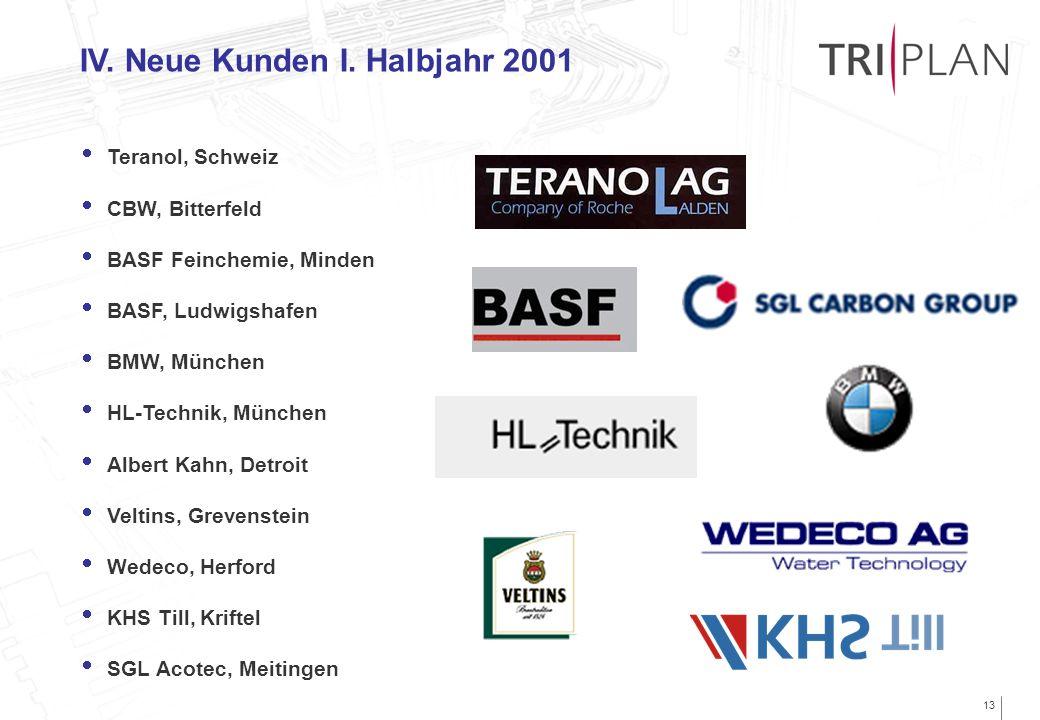 13 Teranol, Schweiz CBW, Bitterfeld BASF Feinchemie, Minden BASF, Ludwigshafen BMW, München HL-Technik, München Albert Kahn, Detroit Veltins, Grevenst