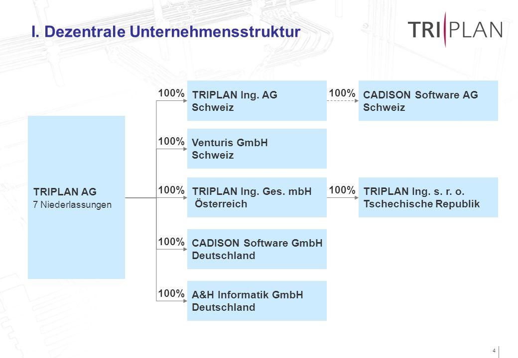 4 TRIPLAN AG 7 Niederlassungen TRIPLAN Ing. AG Schweiz TRIPLAN Ing. Ges. mbH Österreich TRIPLAN Ing. s. r. o. Tschechische Republik CADISON Software G