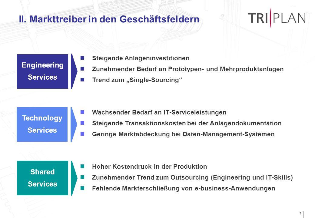 8 Engineering Services, Deutschland - Wachstum 24% auf 6,9 Mio - Auftragsbestand 4,7 Mio - Angebotsbestand 1,9 Mio Engineering Services, Schweiz - Wachstum 29% auf 4,3 Mio - Auftragsbestand 6,7 Mio - Angebotsbestand 5,1 Mio Technology Services, Europa - Wachstum 16% auf 4,4 Mio - Auftragsbestand 2,4 Mio - Angebotsbestand 7,9 Mio Hoher Auftrags- und Angebotsbestand III.