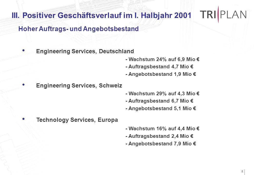 8 Engineering Services, Deutschland - Wachstum 24% auf 6,9 Mio - Auftragsbestand 4,7 Mio - Angebotsbestand 1,9 Mio Engineering Services, Schweiz - Wac