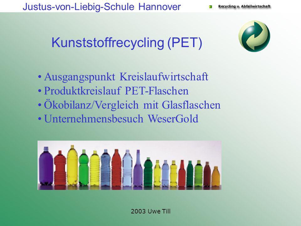 Justus-von-Liebig-Schule Hannover 2003 Uwe Till Kunststoffrecycling (PET) Ausgangspunkt Kreislaufwirtschaft Produktkreislauf PET-Flaschen Ökobilanz/Ve