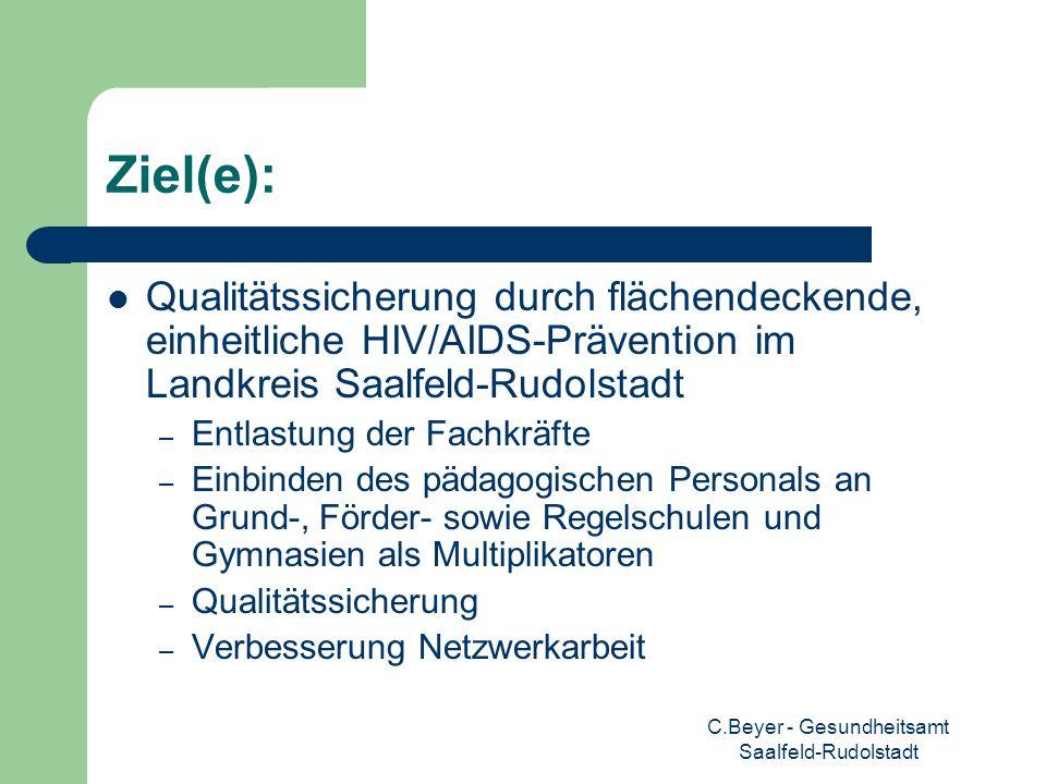 C.Beyer - Gesundheitsamt Saalfeld-Rudolstadt Ziel(e): Qualitätssicherung durch flächendeckende, einheitliche HIV/AIDS-Prävention im Landkreis Saalfeld