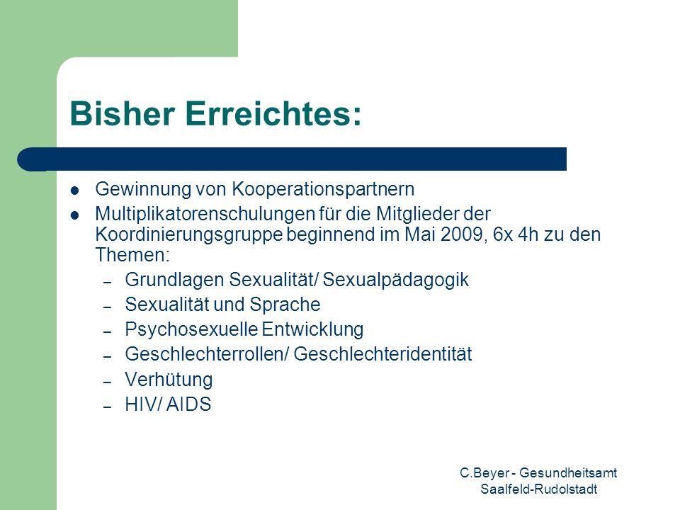 C.Beyer - Gesundheitsamt Saalfeld-Rudolstadt Bisher Erreichtes: Gewinnung von Kooperationspartnern Multiplikatorenschulungen für die Mitglieder der Ko