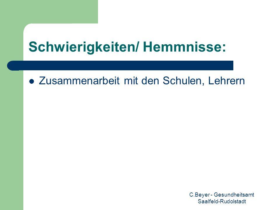 C.Beyer - Gesundheitsamt Saalfeld-Rudolstadt Schwierigkeiten/ Hemmnisse: Zusammenarbeit mit den Schulen, Lehrern