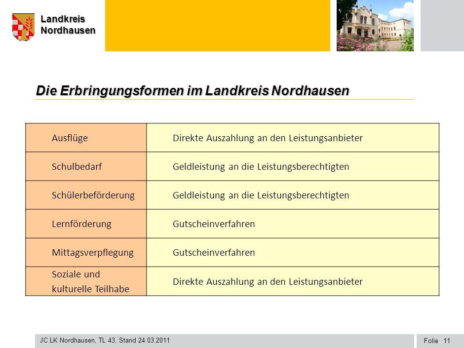 Seite Landkreis Nordhausen Folie JC LK Nordhausen, TL 43, Stand 24.03.2011 LandkreisNordhausen Die Erbringungsformen im Landkreis Nordhausen 11 Ausflü