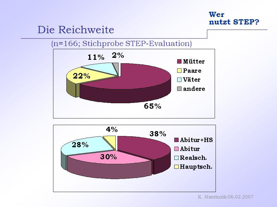 K. Marzinzik 06.02.2007 Die Reichweite (n=166; Stichprobe STEP-Evaluation) Wer nutzt STEP?