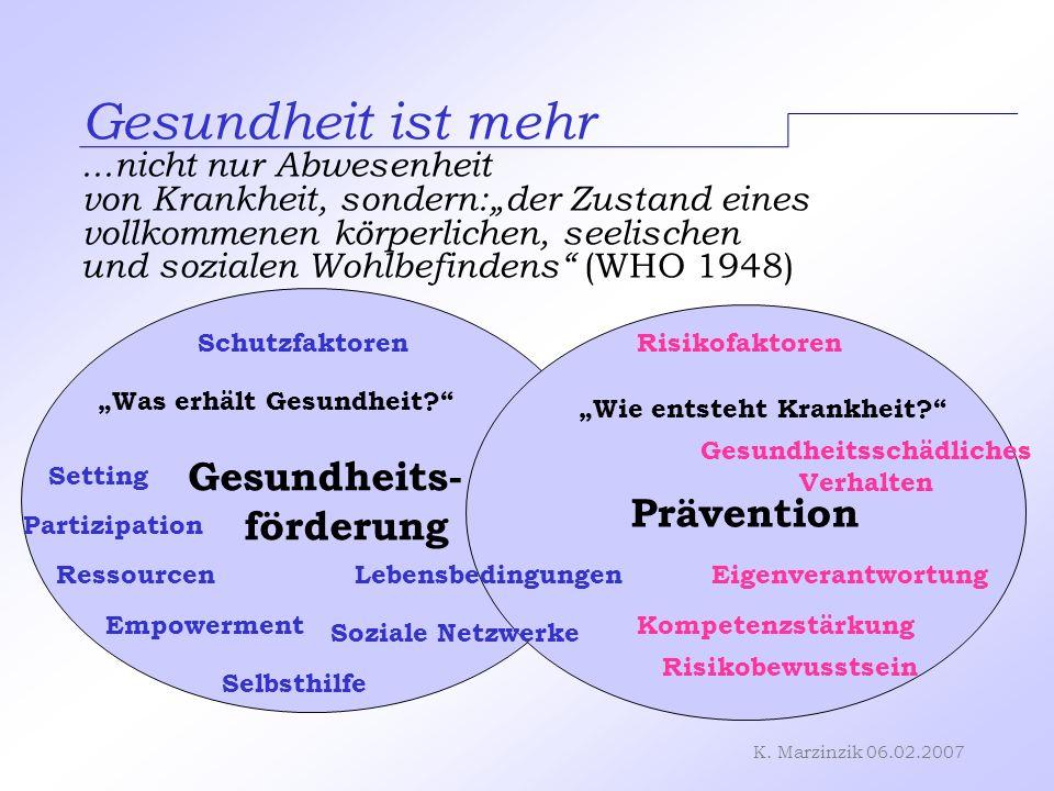 K. Marzinzik 06.02.2007 Gesundheits- förderung Prävention Gesundheit ist mehr...nicht nur Abwesenheit von Krankheit, sondern:der Zustand eines vollkom