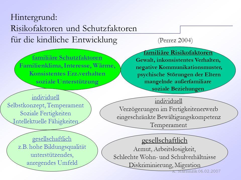 K. Marzinzik 06.02.2007 Hintergrund: Risikofaktoren und Schutzfaktoren für die kindliche Entwicklung (Perrez 2004) familiäre Risikofaktoren Gewalt, in