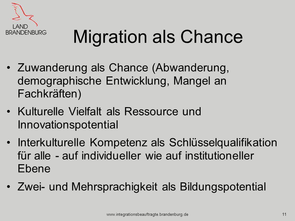 www.integrationsbeauftragte.brandenburg.de11 Migration als Chance Zuwanderung als Chance (Abwanderung, demographische Entwicklung, Mangel an Fachkräft