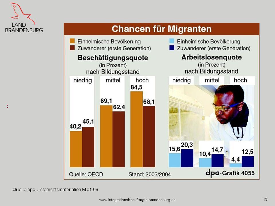 www.integrationsbeauftragte.brandenburg.de13 Die Organisation für wirtschaftliche Zusammenarbeit und Entwicklung (OECD) fordert verstärkte Anstrengung