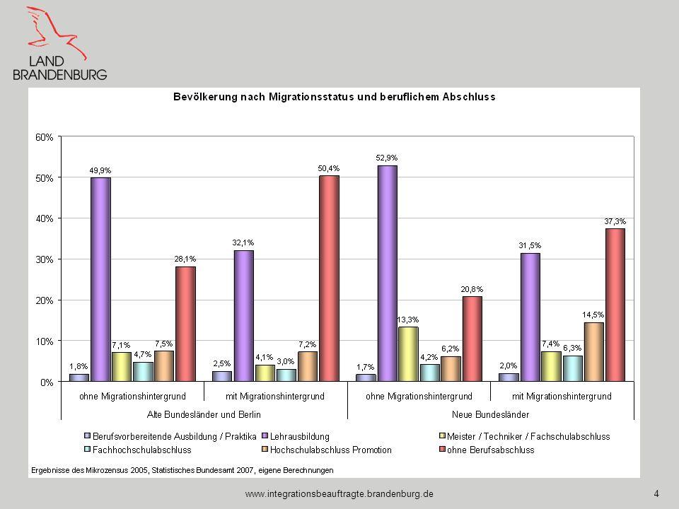 www.integrationsbeauftragte.brandenburg.de4