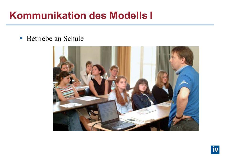 Kommunikation des Modells I Betriebe an Schule