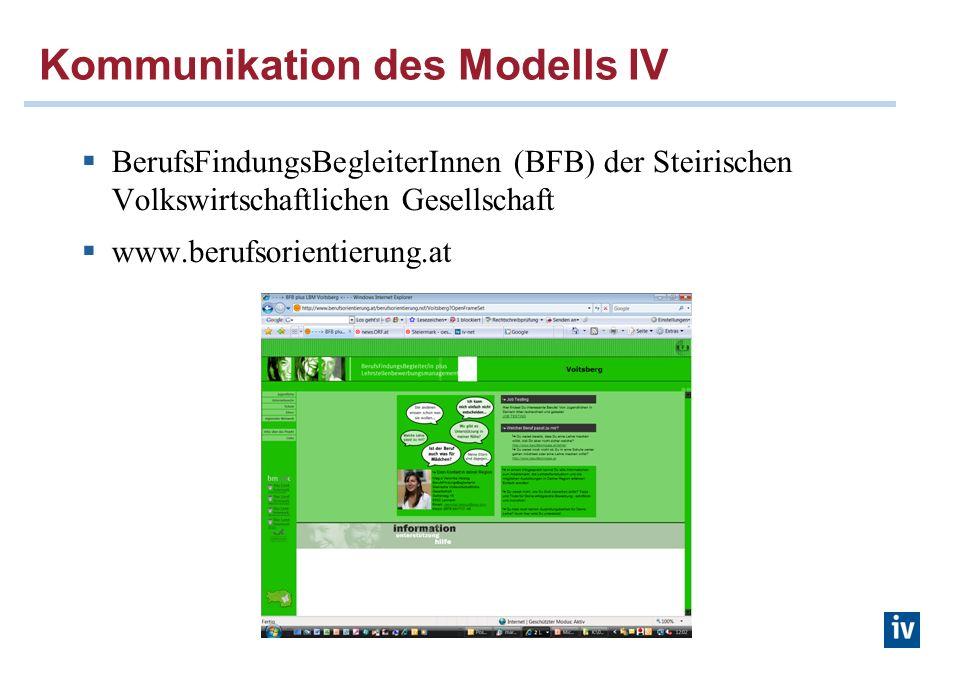 Kommunikation des Modells IV BerufsFindungsBegleiterInnen (BFB) der Steirischen Volkswirtschaftlichen Gesellschaft www.berufsorientierung.at