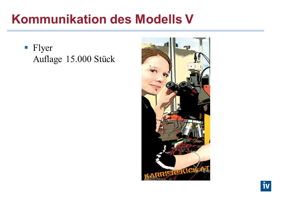 Kommunikation des Modells V Flyer Auflage 15.000 Stück