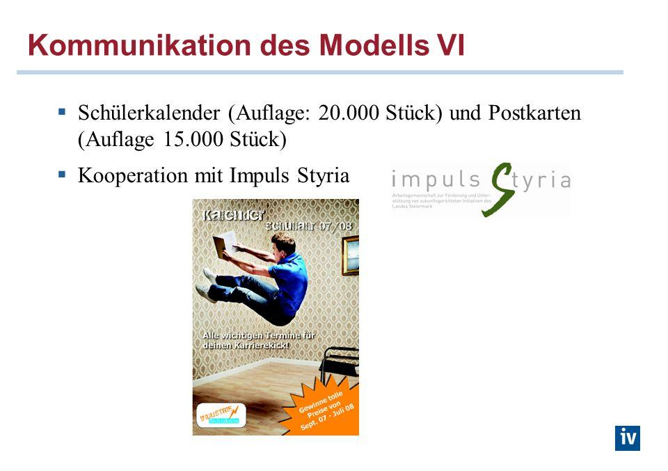 Kommunikation des Modells VI Schülerkalender (Auflage: 20.000 Stück) und Postkarten (Auflage 15.000 Stück) Kooperation mit Impuls Styria