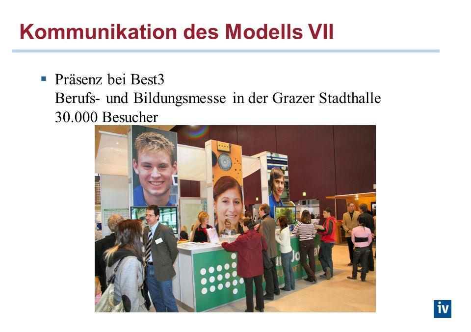 Kommunikation des Modells VII Präsenz bei Best3 Berufs- und Bildungsmesse in der Grazer Stadthalle 30.000 Besucher