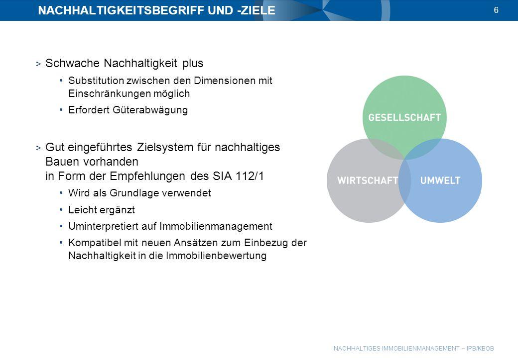 NACHHALTIGES IMMOBILIENMANAGEMENT – IPB/KBOB NACHHALTIGKEITSBEGRIFF UND -ZIELE > Schwache Nachhaltigkeit plus Substitution zwischen den Dimensionen mit Einschränkungen möglich Erfordert Güterabwägung > Gut eingeführtes Zielsystem für nachhaltiges Bauen vorhanden in Form der Empfehlungen des SIA 112/1 Wird als Grundlage verwendet Leicht ergänzt Uminterpretiert auf Immobilienmanagement Kompatibel mit neuen Ansätzen zum Einbezug der Nachhaltigkeit in die Immobilienbewertung 6