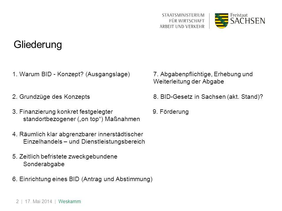 | 17. Mai 2014 | Weskamm2 Gliederung 1. Warum BID - Konzept? (Ausgangslage) 7. Abgabenpflichtige, Erhebung und Weiterleitung der Abgabe 2. Grundzüge d
