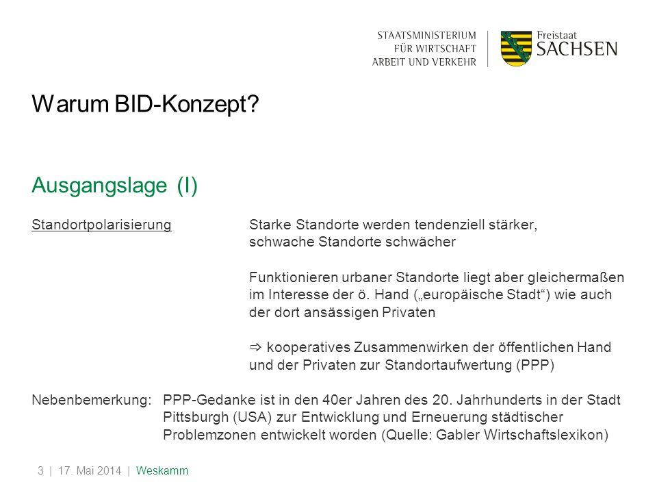 | 17. Mai 2014 | Weskamm3 Warum BID-Konzept? Ausgangslage (I) Standortpolarisierung Starke Standorte werden tendenziell stärker, schwache Standorte sc