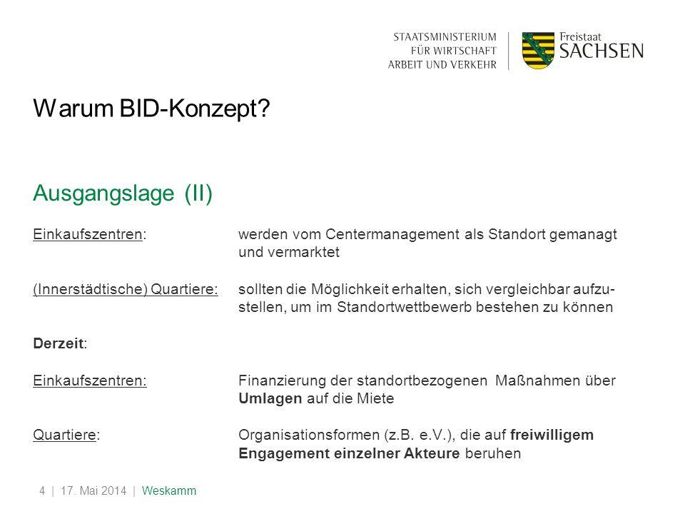 | 17. Mai 2014 | Weskamm4 Warum BID-Konzept? Ausgangslage (II) Einkaufszentren:werden vom Centermanagement als Standort gemanagt und vermarktet (Inner