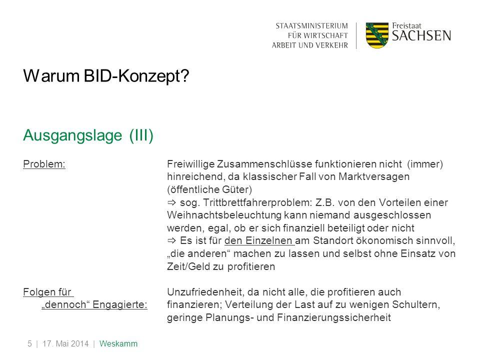   17.Mai 2014   Weskamm6 Warum BID-Konzept. Ausgangslage (IV) Handlungsoptionen Staat: 1.
