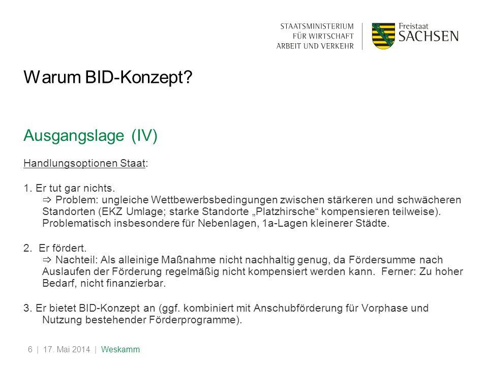 | 17. Mai 2014 | Weskamm6 Warum BID-Konzept? Ausgangslage (IV) Handlungsoptionen Staat: 1. Er tut gar nichts. Problem: ungleiche Wettbewerbsbedingunge
