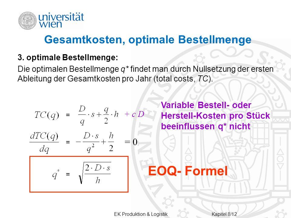 Gesamtkosten, optimale Bestellmenge 3. optimale Bestellmenge: Die optimalen Bestellmenge q* findet man durch Nullsetzung der ersten Ableitung der Gesa