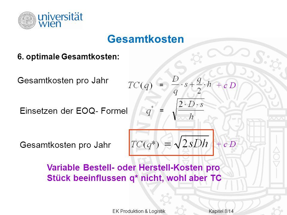 Gesamtkosten 6. optimale Gesamtkosten: Gesamtkosten pro Jahr = = Einsetzen der EOQ- Formel Gesamtkosten pro Jahr + c D Variable Bestell- oder Herstell