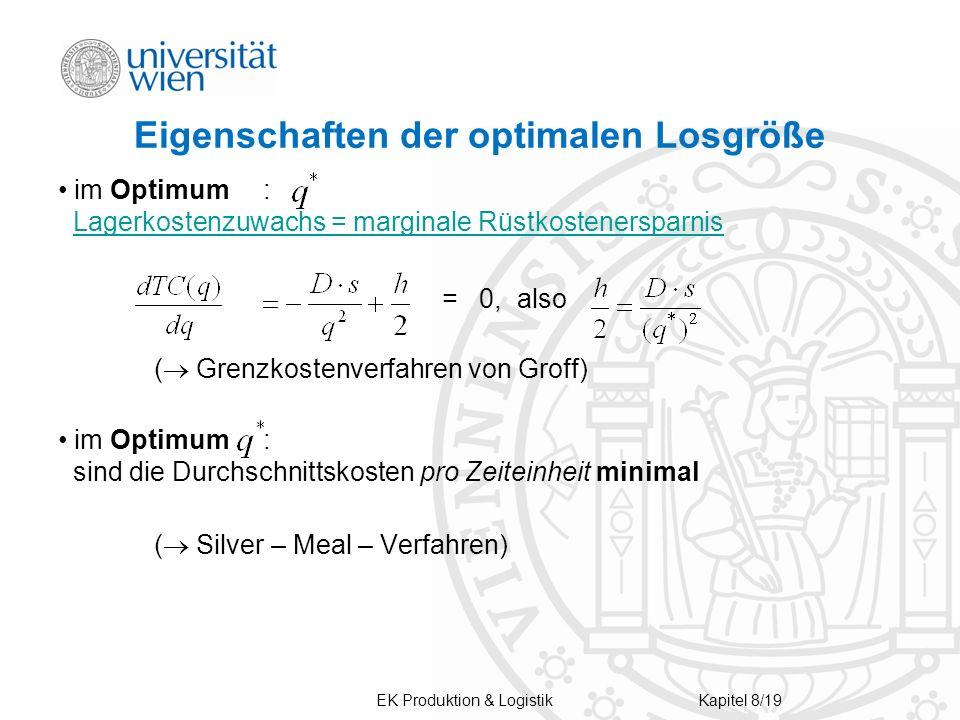 Eigenschaften der optimalen Losgröße im Optimum : Lagerkostenzuwachs = marginale RüstkostenersparnisLagerkostenzuwachs = marginale Rüstkostenersparnis