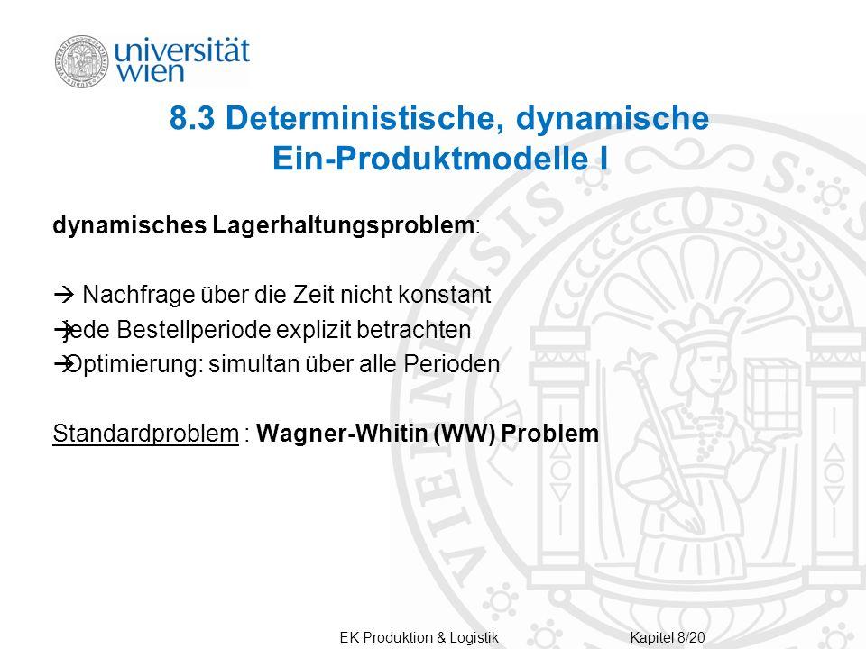 8.3 Deterministische, dynamische Ein-Produktmodelle I dynamisches Lagerhaltungsproblem: Nachfrage über die Zeit nicht konstant jede Bestellperiode exp