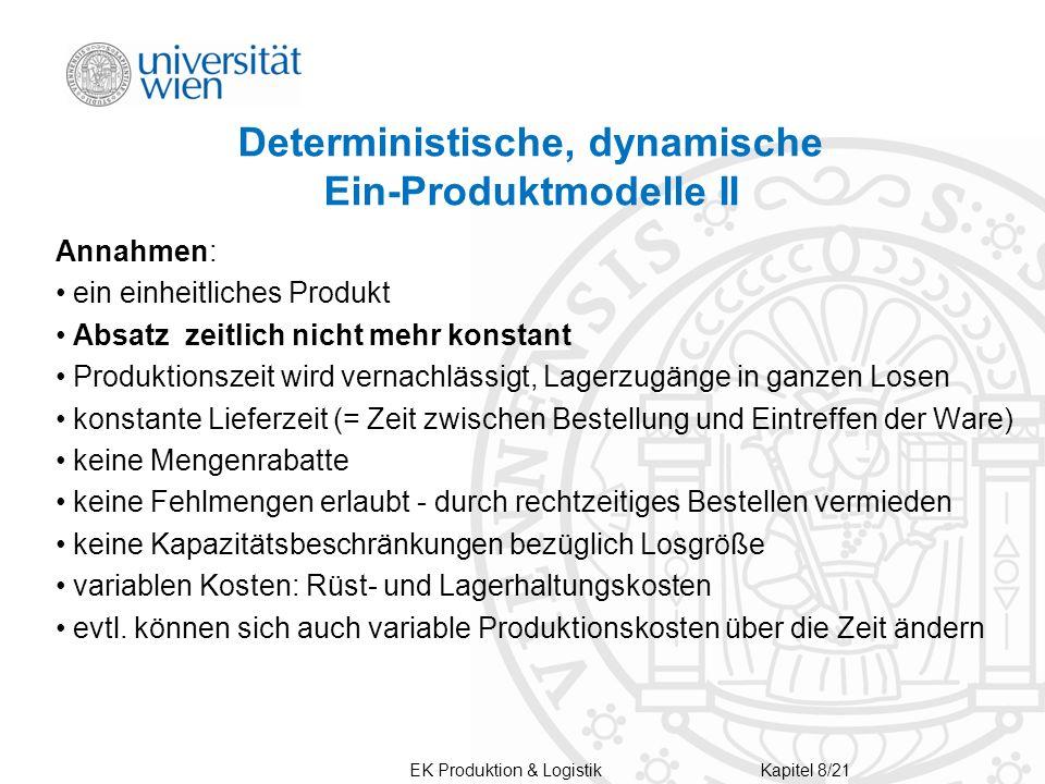 Deterministische, dynamische Ein-Produktmodelle II Annahmen: ein einheitliches Produkt Absatz zeitlich nicht mehr konstant Produktionszeit wird vernac