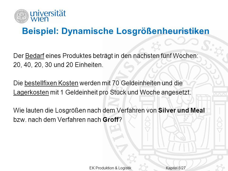 Beispiel: Dynamische Losgrößenheuristiken Der Bedarf eines Produktes beträgt in den nächsten fünf Wochen: 20, 40, 20, 30 und 20 Einheiten. Die bestell